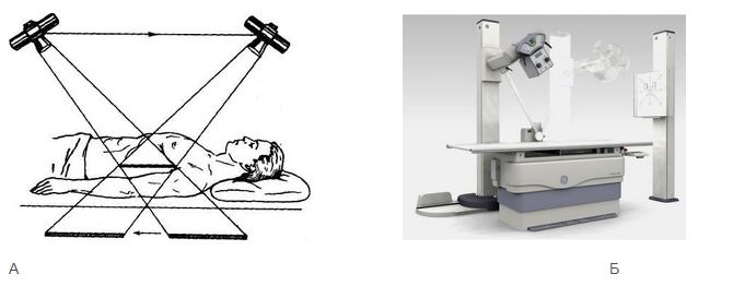 Как проходит процедура линейной томографии